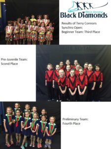 terry-connors-synchro-collage